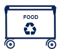 Waste_services_food_trade_waste_bin